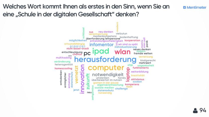 Wortwolke Digitalisierung